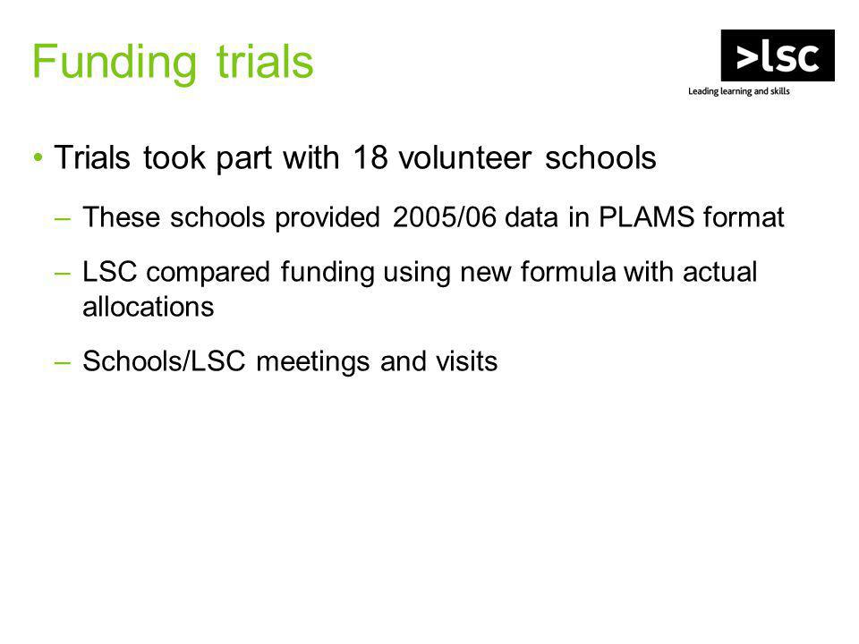 Funding trials Trials took part with 18 volunteer schools –These schools provided 2005/06 data in PLAMS format –LSC compared funding using new formula with actual allocations –Schools/LSC meetings and visits