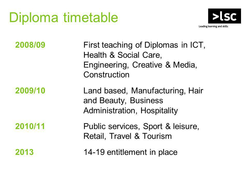 Diploma timetable 2008/09First teaching of Diplomas in ICT, Health & Social Care, Engineering, Creative & Media, Construction 2009/10Land based, Manufacturing, Hair and Beauty, Business Administration, Hospitality 2010/11Public services, Sport & leisure, Retail, Travel & Tourism 201314-19 entitlement in place