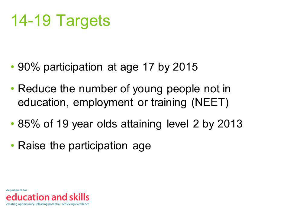 14-19 Targets 90% participation at age 17 by 2015 Reduce the number of young people not in education, employment or training (NEET) 85% of 19 year olds attaining level 2 by 2013 Raise the participation age