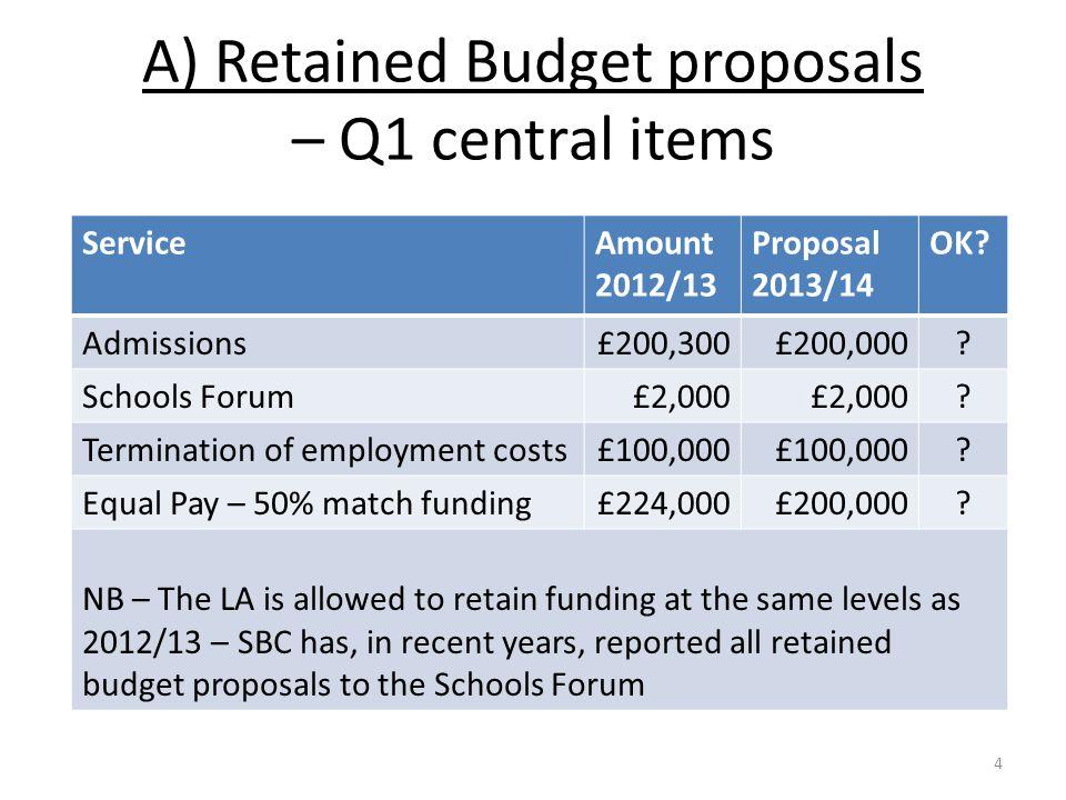 B) Split Site Funding – Q11 Do you agree that the LA should not retain an optional factor for split sites.