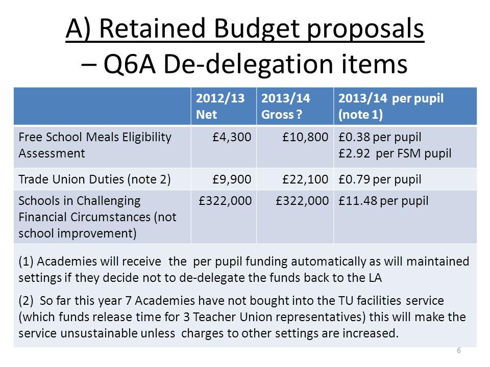 A) Retained Budget proposals – Q6A De-delegation items 2012/13 Net 2013/14 Gross .