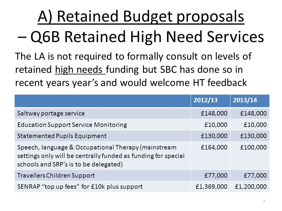 A) Retained Budget proposals – Q6B Retained High Need Services The LA is not required to formally consult on levels of retained high needs funding but SBC has done so in recent years year's and would welcome HT feedback 2012/132013/14 Saltway portage service£148,000 Education Support Service Monitoring£10,000 Statemented Pupils Equipment£130,000 Speech, language & Occupational Therapy (mainstream settings only will be centrally funded as funding for special schools and SRP's is to be delegated) £164,000£100,000 Travellers Children Support£77,000 SENRAP top up fees for £10k plus support£1,369,000£1,200,000 7