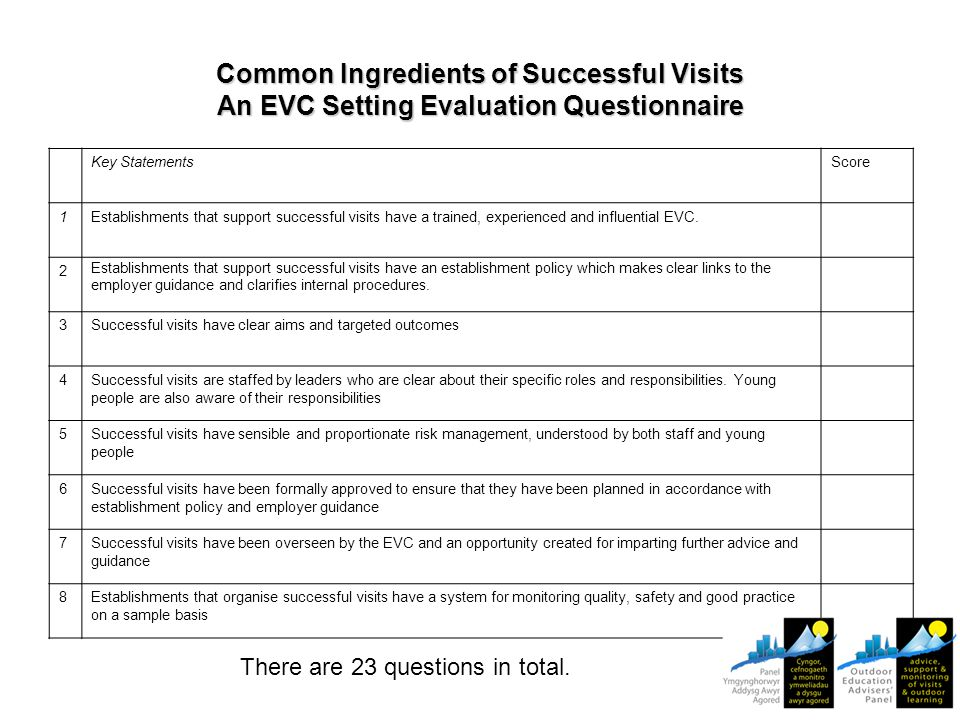 Common Ingredients of Successful Visits An EVC Setting Evaluation Questionnaire Key StatementsScore 1Establishments that support successful visits have a trained, experienced and influential EVC.