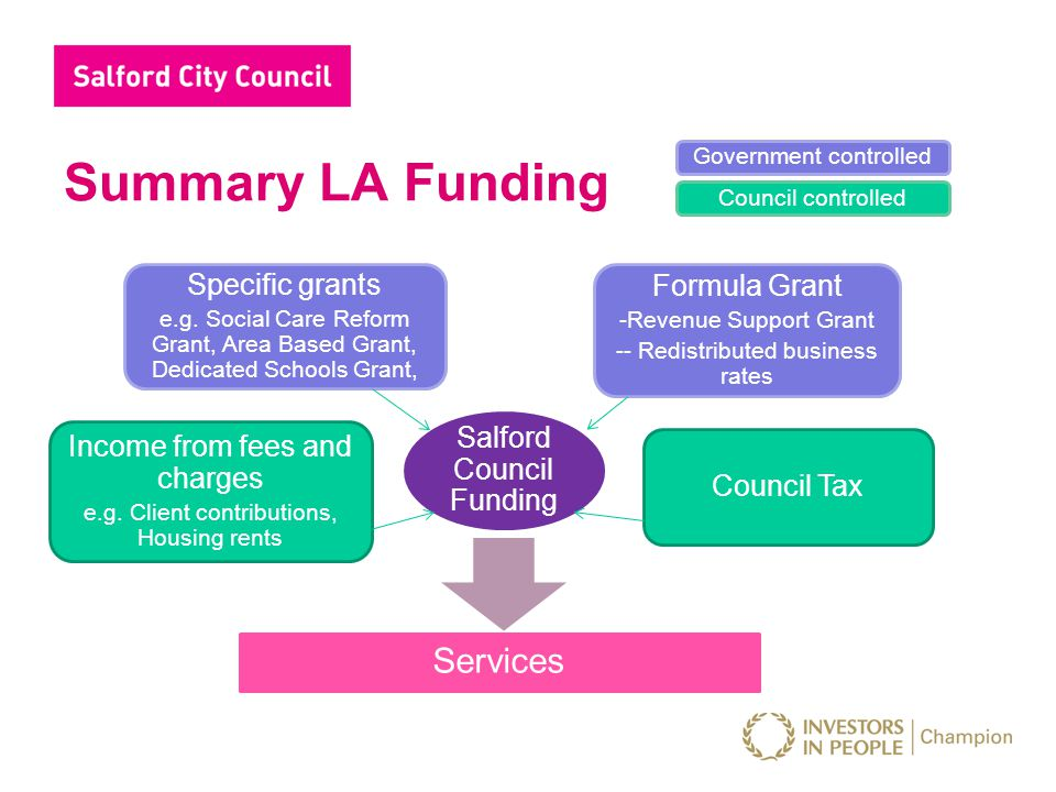 Formula Grant Settlement - Headlines 2-year formula grant settlement Formula grant reduction – 2011/12 9.9% like-for-like - 2012/13 8.2% Introduction of concept of Revenue Spending Power = Council Tax + Formula Grant + Specified Specific Grants LA's Revenue Spending Power will be no more than a 8.8% reduction for both 2011/12 and 2012/13 Transitional grant introduced to protect losses over 8.8%