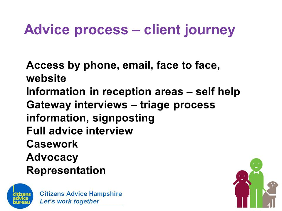 Advice process – client journey Access by phone, email, face to face, website Information in reception areas – self help Gateway interviews – triage process information, signposting Full advice interview Casework Advocacy Representation