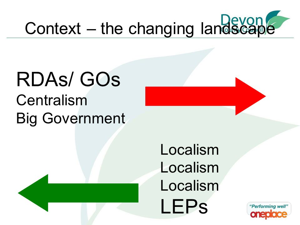 Context – the changing landscape RDAs/ GOs Centralism Big Government Localism LEPs