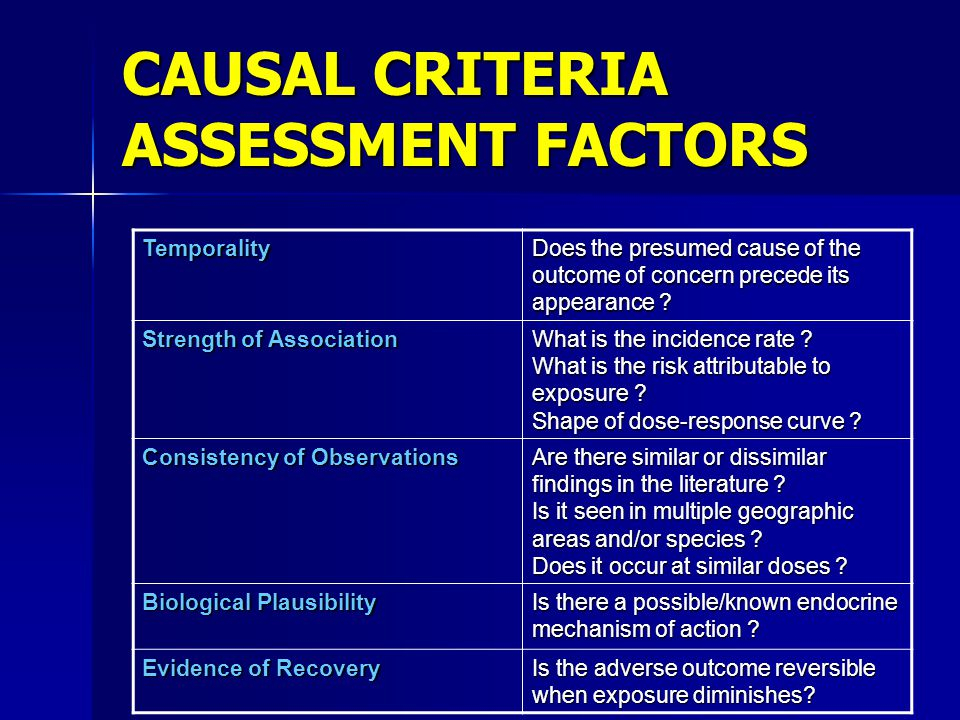 CAUSAL CRITERIA ASSESSMENT FACTORS Temporality Does the presumed cause of the outcome of concern precede its appearance .
