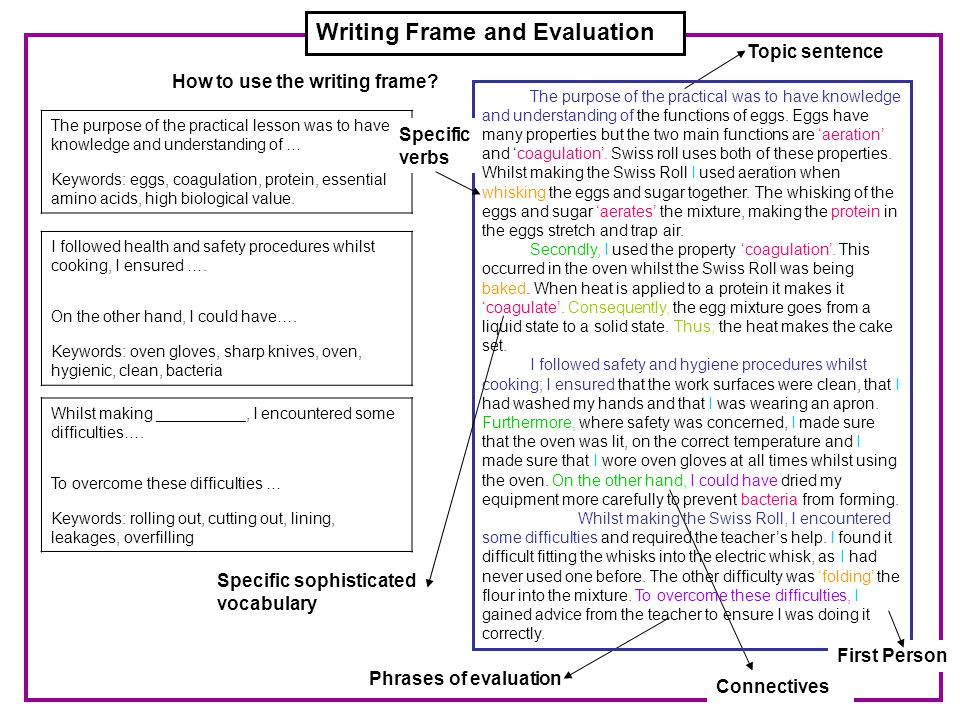 Writing Frame and Evaluation How to use the writing frame.