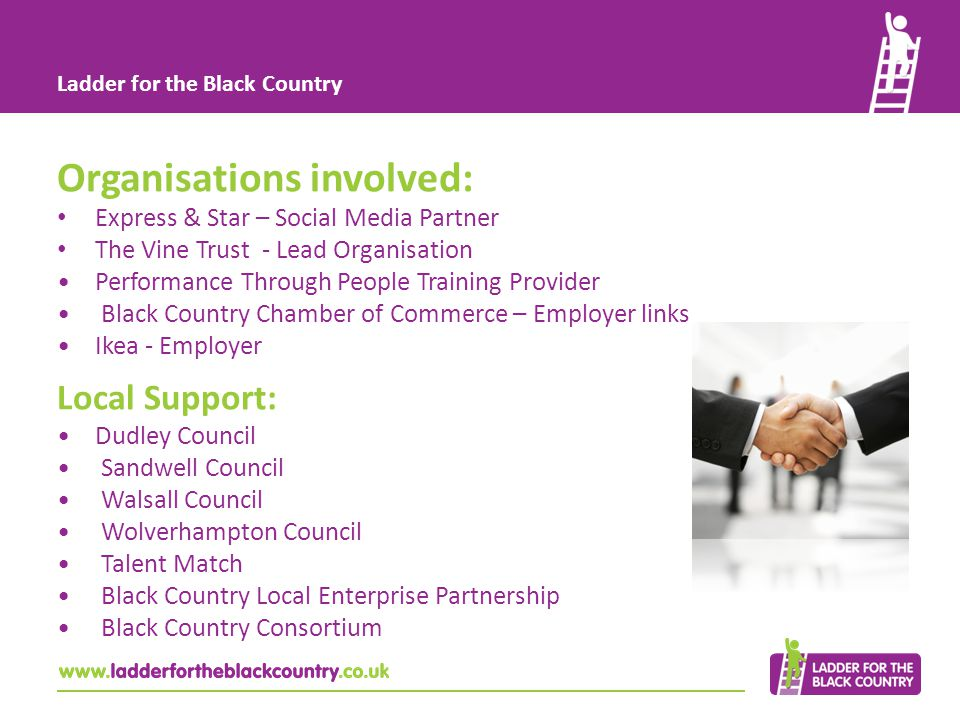 Ladder for the Black Country 1.The Ladder project will be launched with a high profile E&S promotion 2.The partners will use their networks to promote the Ladder and its work 3.Businesses and young people will be encouraged to contact the Ladder team for information about opportunities 4.Performance Through People will handle enquiries and acting as introduction service to young people looking for opportunities, training providers looking for students and businesses looking to take on young people 5.Progress and success stories will be celebrated on regular occasions in Express & Star, as well as at high profile events The plan