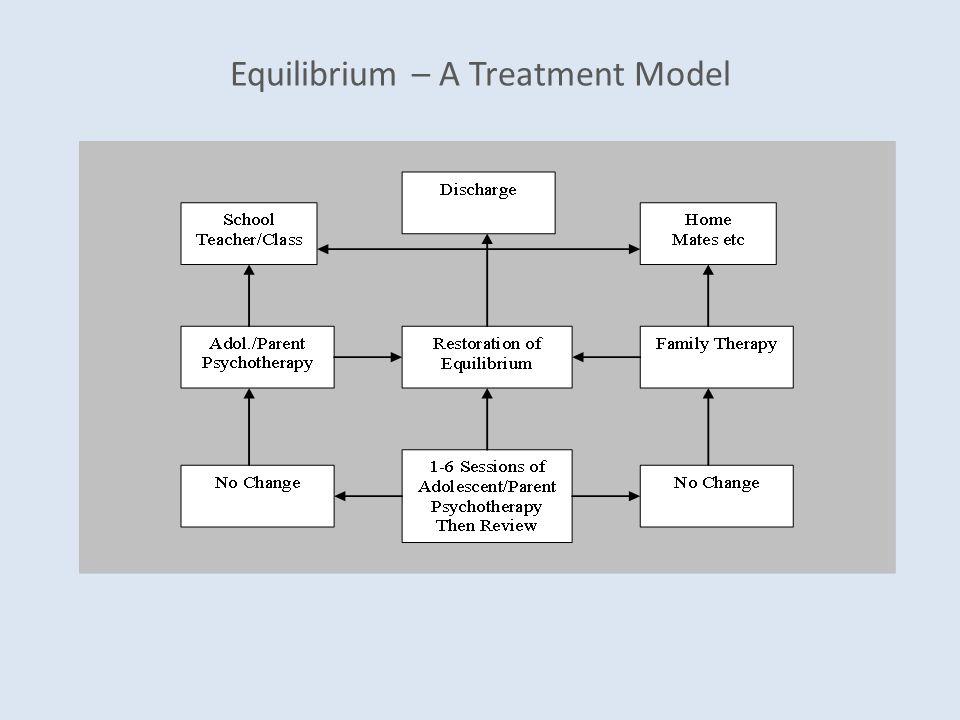 Equilibrium – A Treatment Model