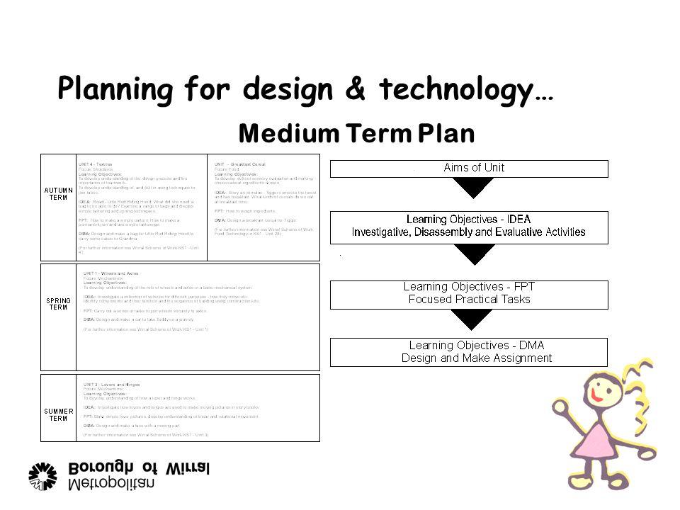 Planning for design & technology… Medium Term Plan