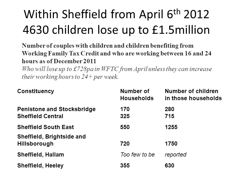 Within Sheffield from April 6 th 2012 4630 children lose up to £1.5million ConstituencyNumber of Households Number of children in those households Pen