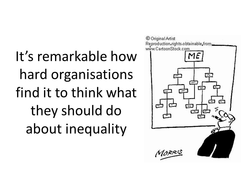 It's remarkable how hard organisations find it to think what they should do about inequality