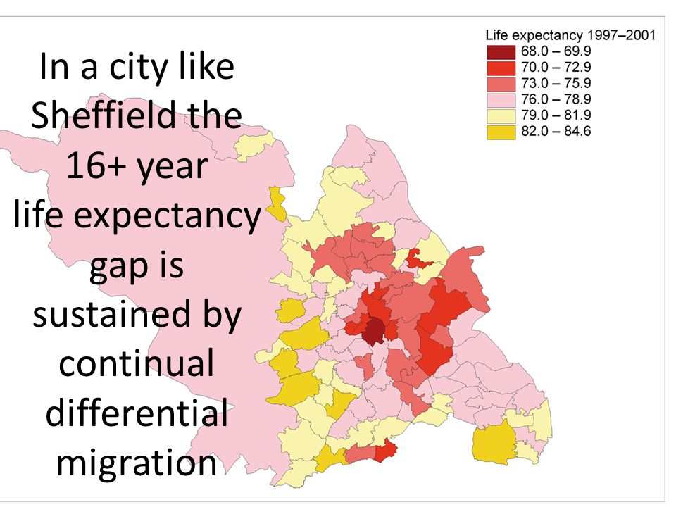 In a city like Sheffield the 16+ year life expectancy gap is sustained by continual differential migration
