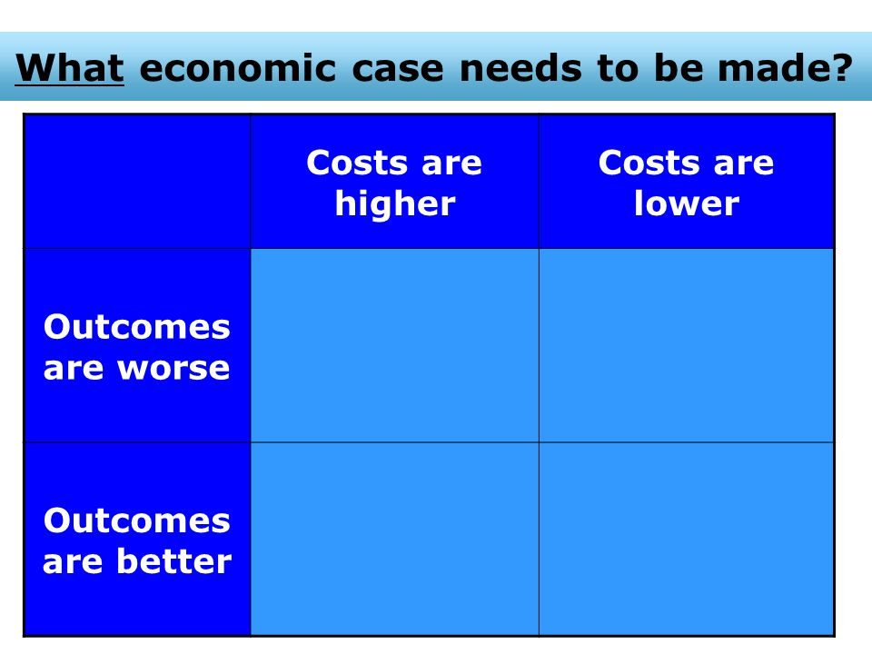 What economic case needs to be made.