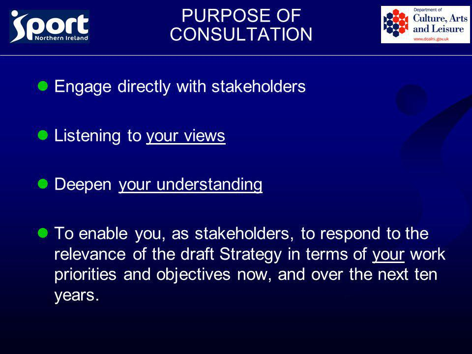 PURPOSE OF CONSULTATION Engage directly with stakeholders Listening to your views Deepen your understanding To enable you, as stakeholders, to respond