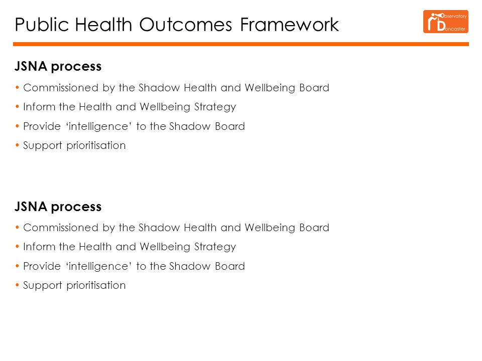 Current JSNA Commissioned by the Shadow Health and Wellbeing Board Inform the Health and Wellbeing Strategy Provide 'intelligence' to the Shadow Board Support prioritisation JSNA process Public Health Outcomes Framework Doncaster's demography Community health profiles Children's health profile Asset assessment JSNA outputs