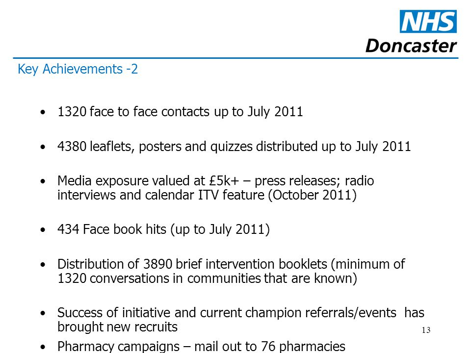 13 1320 face to face contacts up to July 2011 4380 leaflets, posters and quizzes distributed up to July 2011 Media exposure valued at £5k+ – press releases; radio interviews and calendar ITV feature (October 2011) 434 Face book hits (up to July 2011) Distribution of 3890 brief intervention booklets (minimum of 1320 conversations in communities that are known) Success of initiative and current champion referrals/events has brought new recruits Pharmacy campaigns – mail out to 76 pharmacies Key Achievements -2