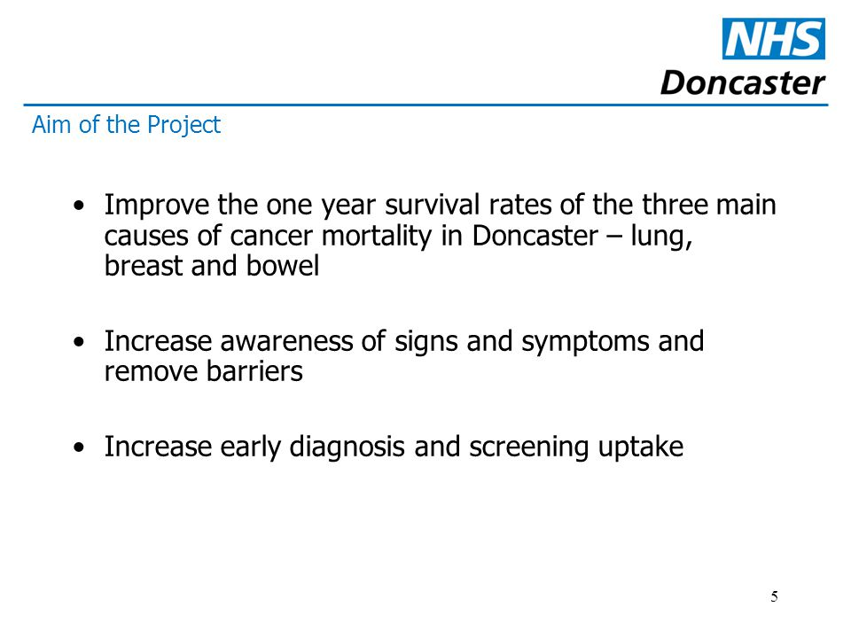 5 Improve the one year survival rates of the three main causes of cancer mortality in Doncaster – lung, breast and bowel Increase awareness of signs and symptoms and remove barriers Increase early diagnosis and screening uptake Aim of the Project