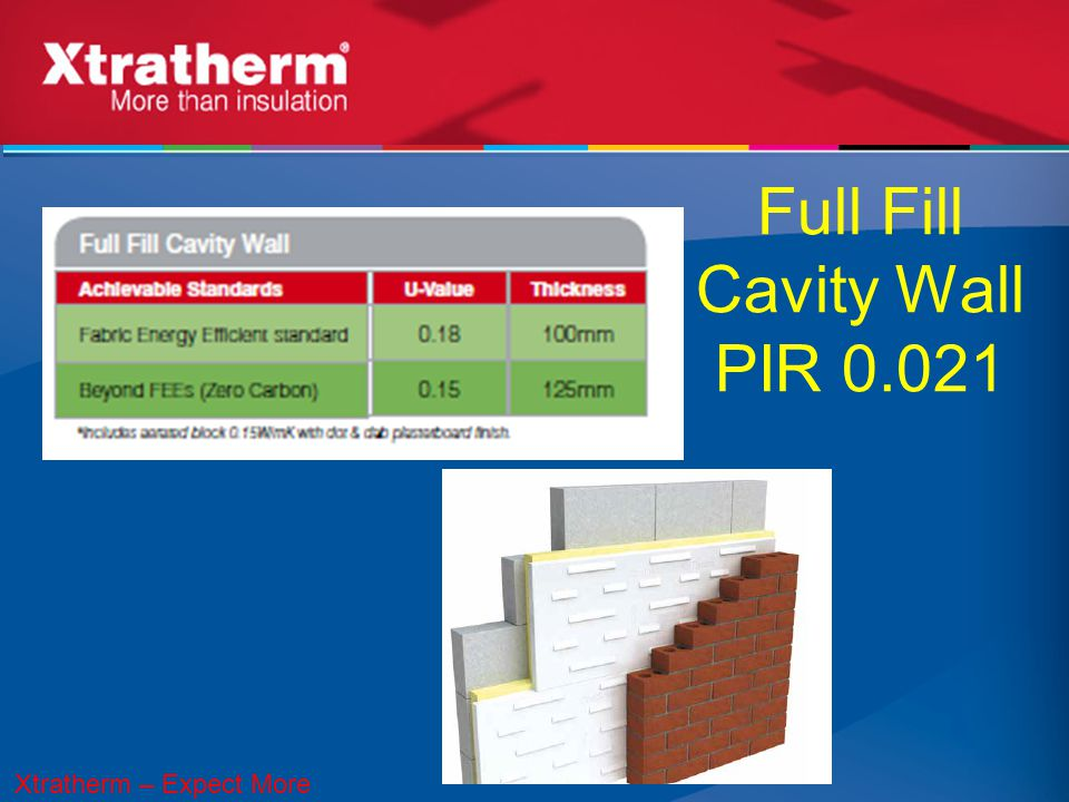 Full Fill Cavity Wall PIR 0.021 15 Meeting the U-values: Walls - Full Fill Built in Xtratherm – Expect More
