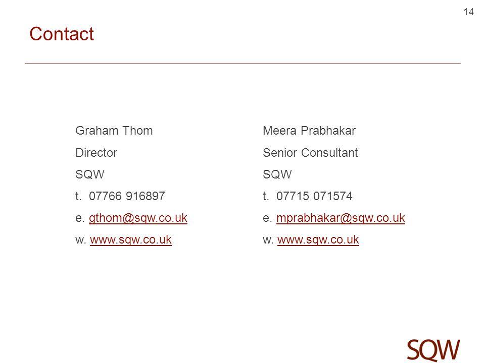 Contact 14 Graham Thom Director SQW t. 07766 916897 e.