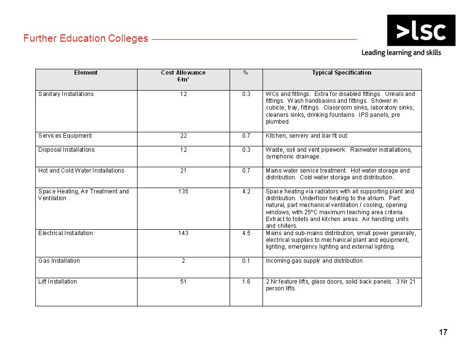 17 Further Education Colleges