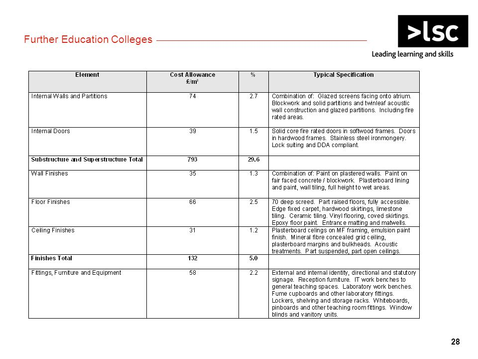 Further Education Colleges 28