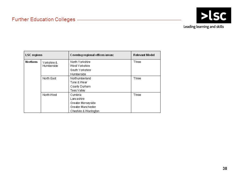 Further Education Colleges 38