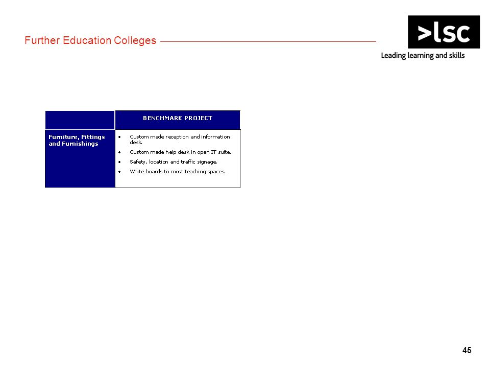 Further Education Colleges 45