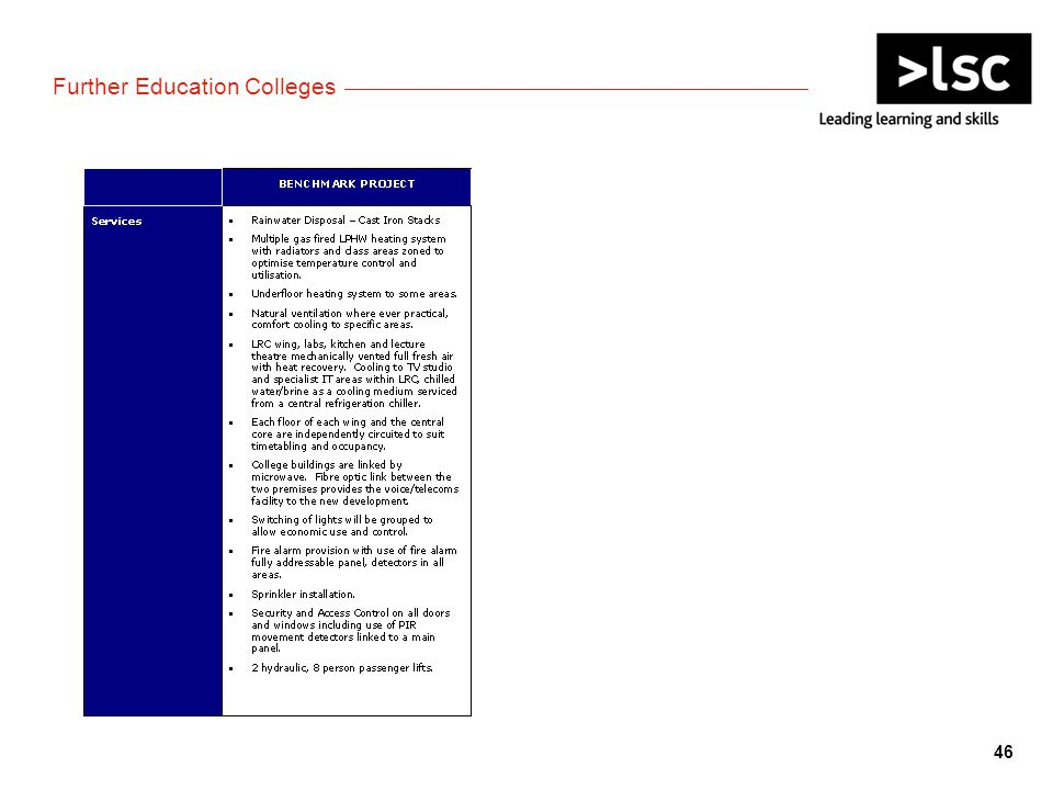 Further Education Colleges 46