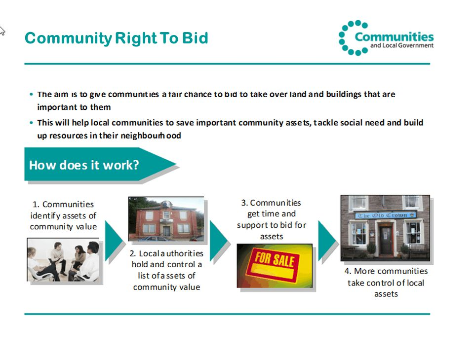 Bid Community Right To Bid