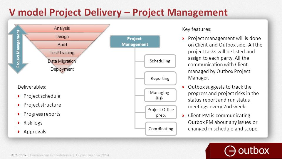 V model Project Delivery – Project Management © Outbox | Commercial in Confidence | 12 października 2014 Key features: Project management will is done on Client and Outbox side.