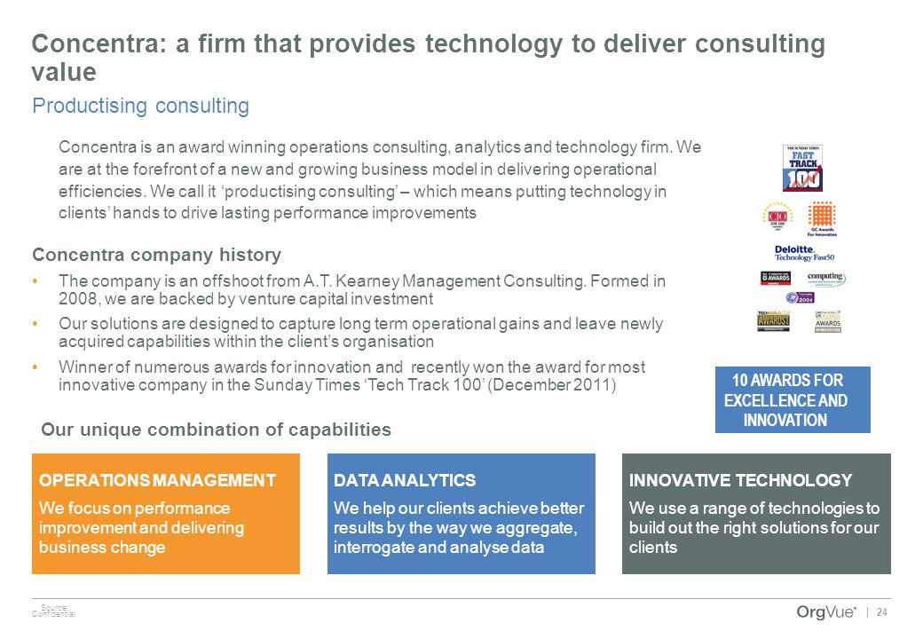 24 Confidential | Concentra: a firm that provides technology to deliver consulting value Concentra is an award winning operations consulting, analytic