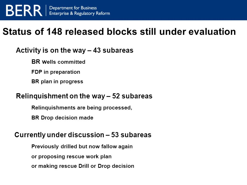 Status of 148 released blocks still under evaluation Activity is on the way – 43 subareas BR w ells committed FDP in preparation BR plan in progress Relinquishment on the way – 52 subareas Relinquishments are being processed, BR Drop decision made Currently under discussion – 53 subareas Previously drilled but now fallow again or proposing rescue work plan or making rescue Drill or Drop decision