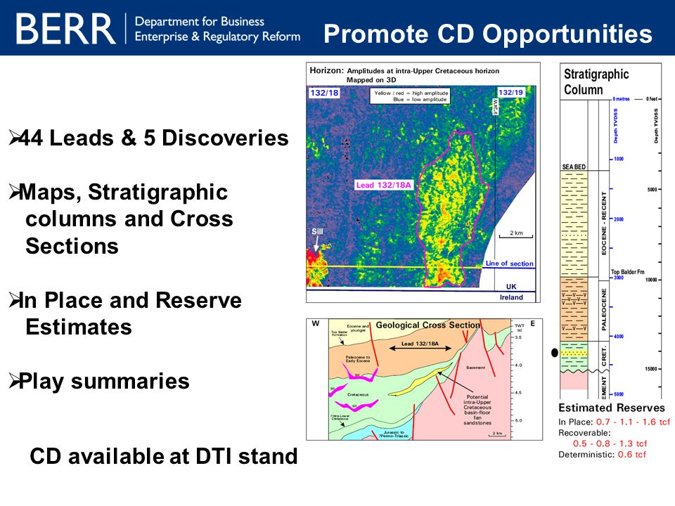 Promote CD Opportunities  44 Leads & 5 Discoveries  Maps, Stratigraphic columns and Cross Sections  In Place and Reserve Estimates  Play summaries CD available at DTI stand