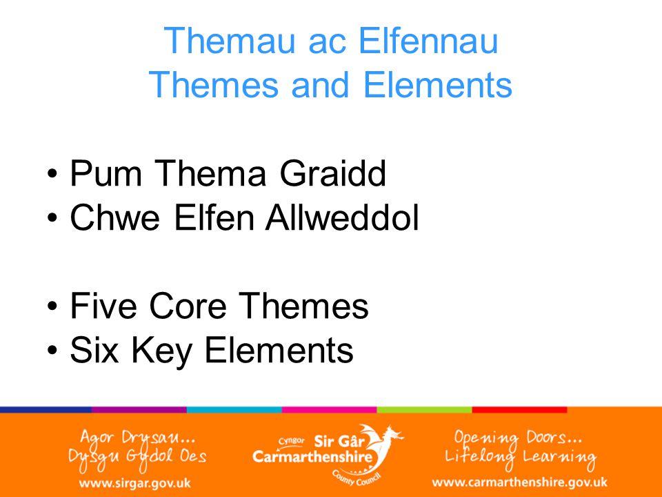 Themau ac Elfennau Themes and Elements Pum Thema Graidd Chwe Elfen Allweddol Five Core Themes Six Key Elements