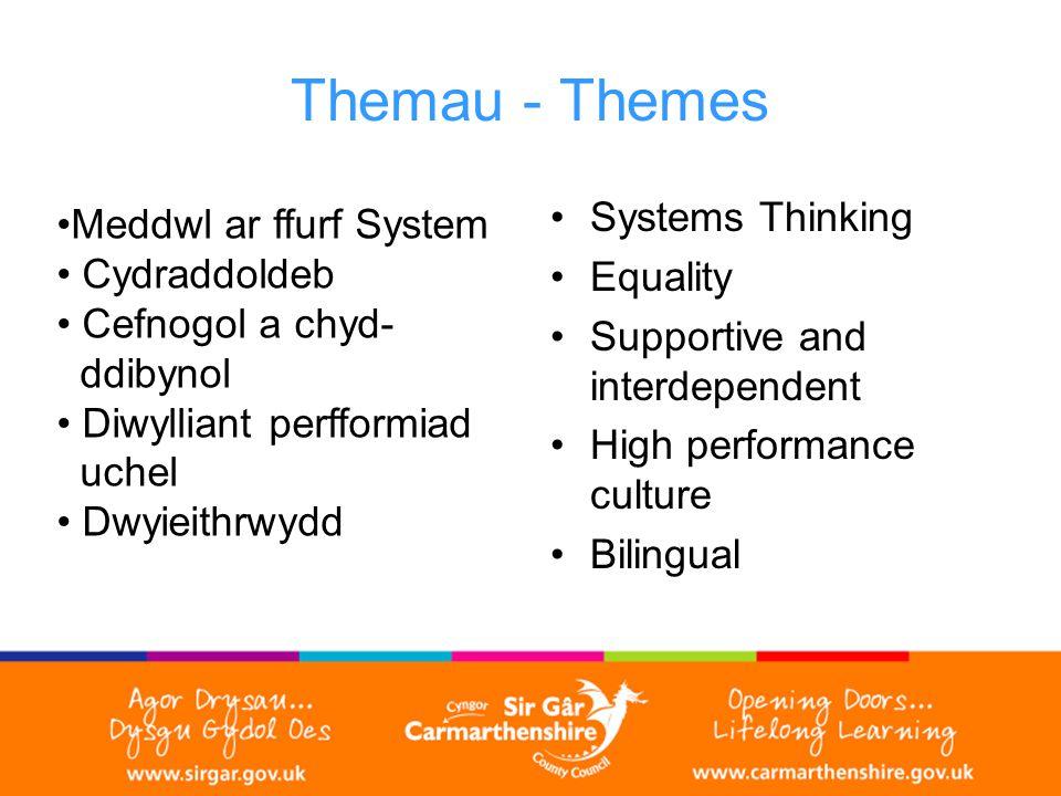 Themau - Themes Systems Thinking Equality Supportive and interdependent High performance culture Bilingual Meddwl ar ffurf System Cydraddoldeb Cefnogol a chyd- ddibynol Diwylliant perfformiad uchel Dwyieithrwydd