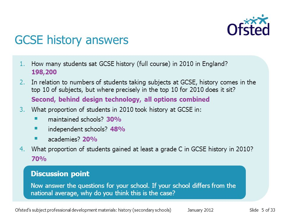 Slide 5 of 33 Ofsted's subject professional development materials: history (secondary schools) January 2012 1.How many students sat GCSE history (full course) in 2010 in England.