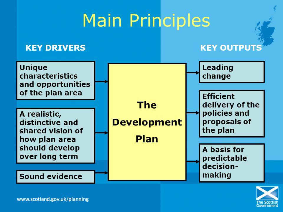 SDP Workstreams SDP Document Engagement Visioning/ Option Appraisal Evidence-gathering