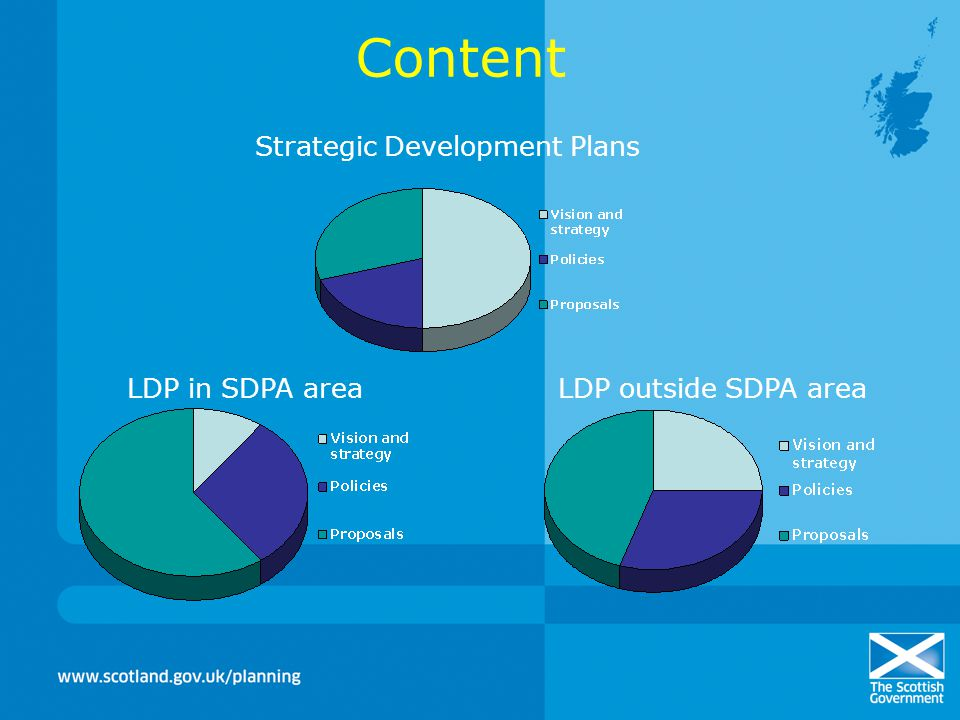Content Strategic Development Plans LDP in SDPA areaLDP outside SDPA area
