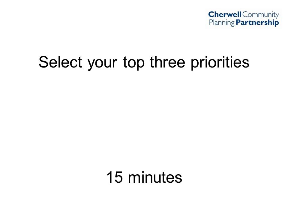 Select your top three priorities 15 minutes