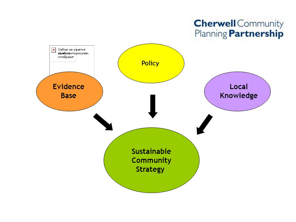 Sustainable Community Strategy Evidence Base Policy Local Knowledge