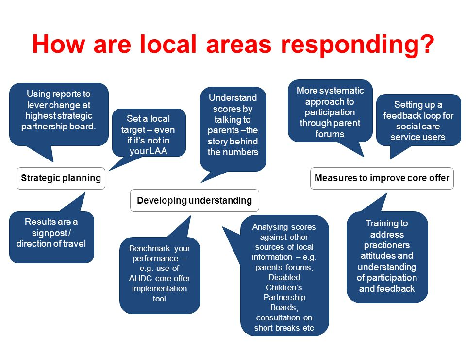 How are local areas responding.