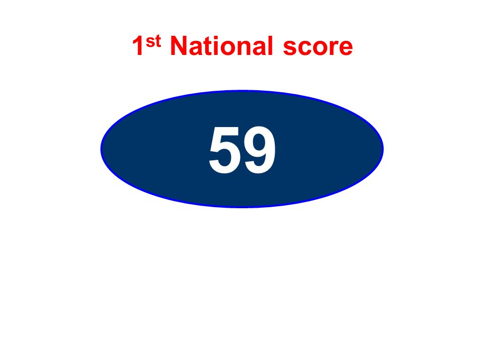 59 1 st National score