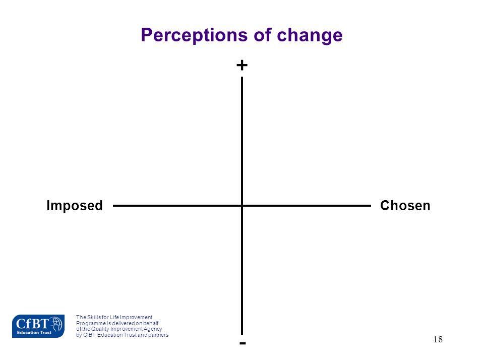 18 + Chosen - Perceptions of change Imposed The Skills for Life Improvement Programme is delivered on behalf of the Quality Improvement Agency by CfBT