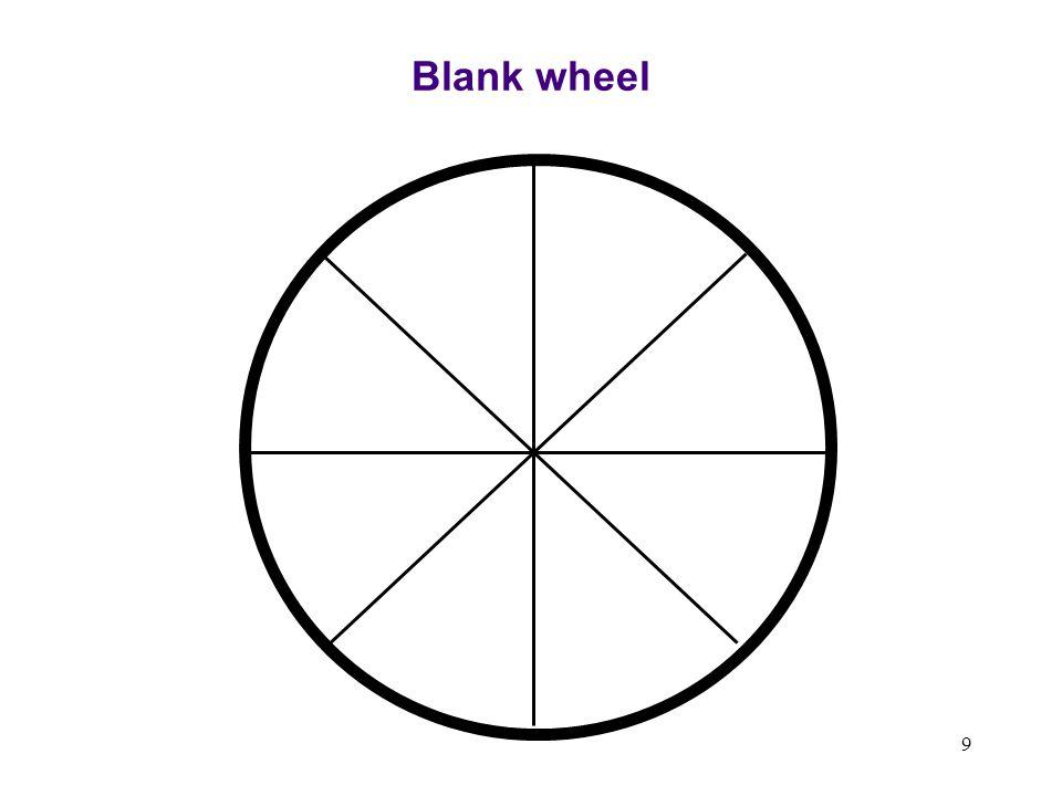 9 Blank wheel