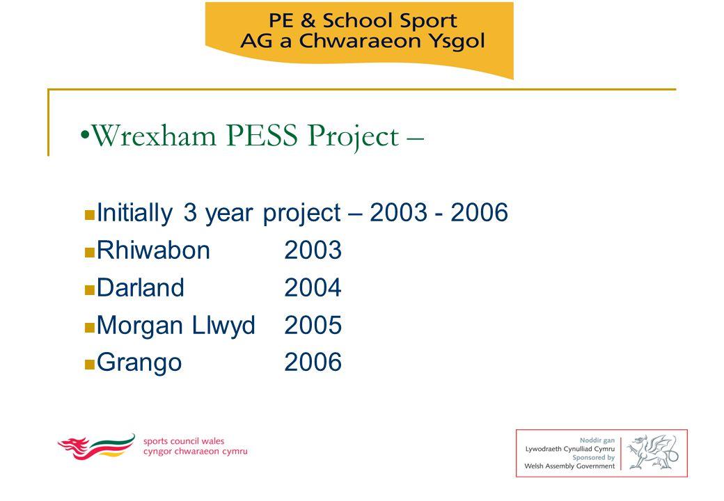 Wrexham PESS Project – Initially 3 year project – 2003 - 2006 Rhiwabon 2003 Darland2004 Morgan Llwyd 2005 Grango 2006