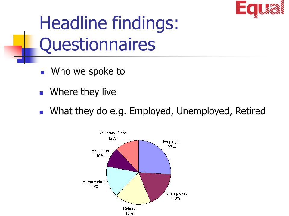 27 th June 2006Irene Potter – Learning Partnership Conference Demographics of respondents 69% female 9% minority ethnicity 13% age 16-20, 25%: 21-30, 29%: 31-49 16%: 50-64, 14% over 65.