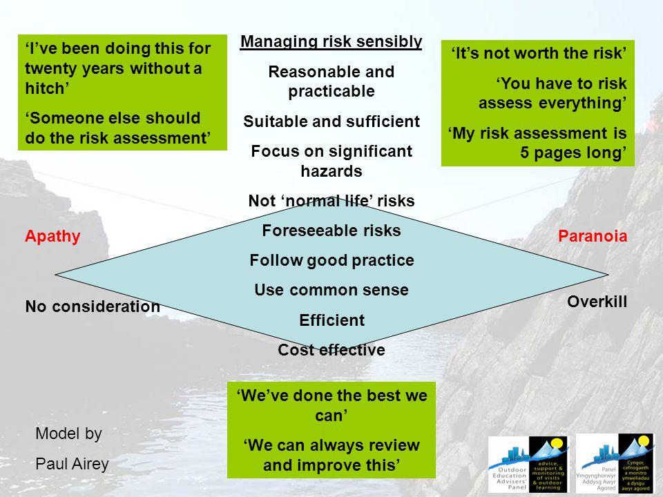 Conventional Model of Risk HazardsControls