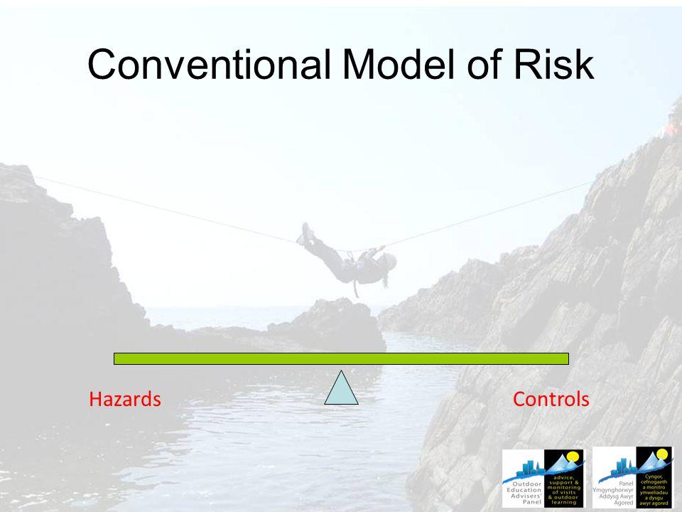 Risk / Benefit model HazardsControls Benefits